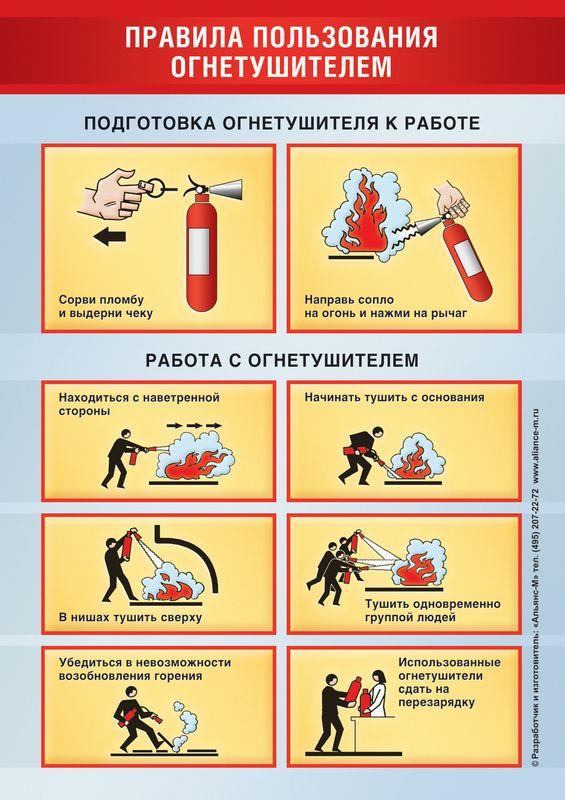 Инструкция + По Пожарной Безопасности Магазина